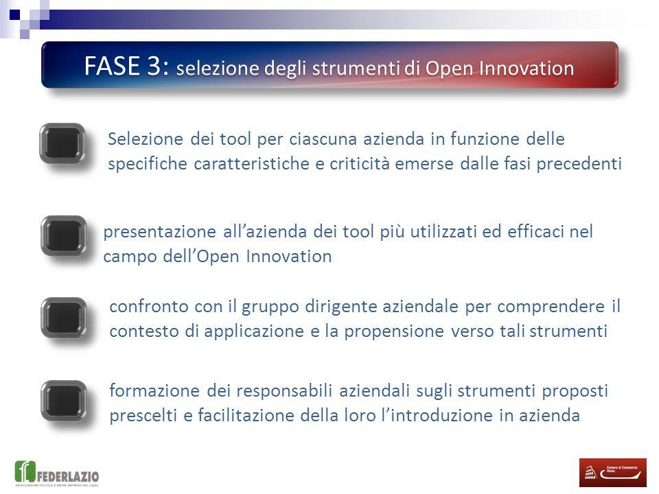 FASE 2: elaborazione dei dati e individuazione dei GAP Elaborazione dei dati raccolti per identificare e misurare le aree di inefficienza nel processo