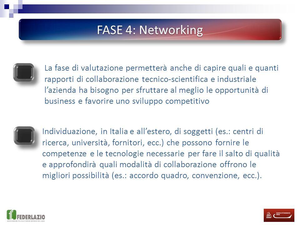 FASE 3: selezione degli strumenti di Open Innovation presentazione allazienda dei tool più utilizzati ed efficaci nel campo dellOpen Innovation confro