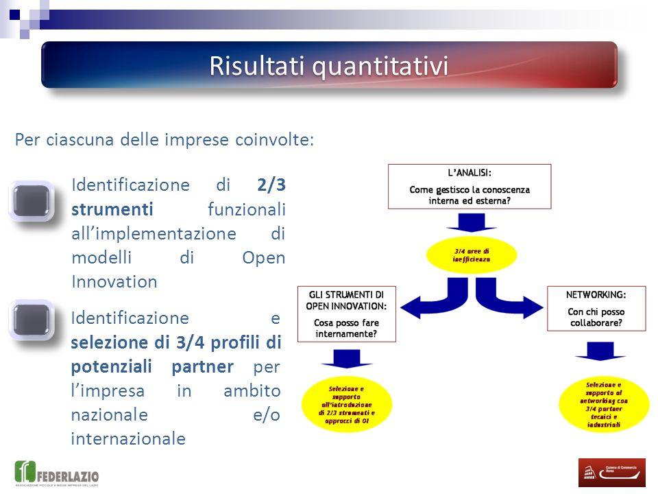 FASE 4: Networking Individuazione, in Italia e allestero, di soggetti (es.: centri di ricerca, università, fornitori, ecc.) che possono fornire le com