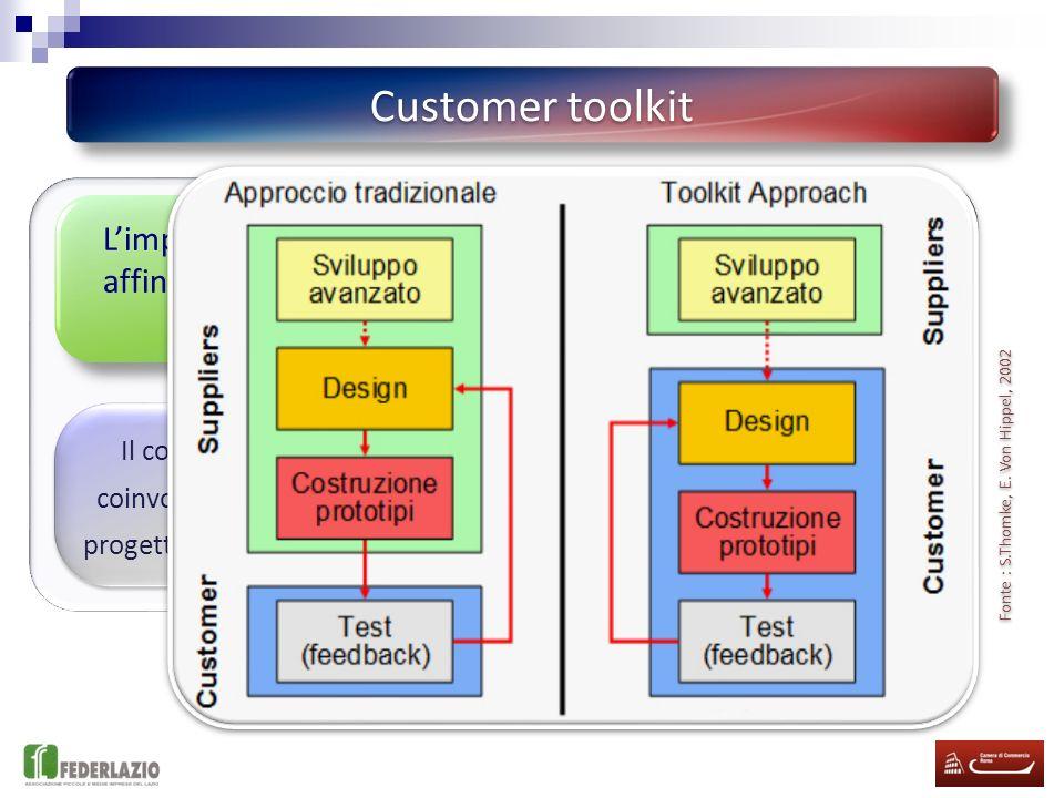 Processo organizzativo e produttivo che permette la realizzazione di prodotti personalizzati per ogni consumatore I progetti di innovazione sono riore