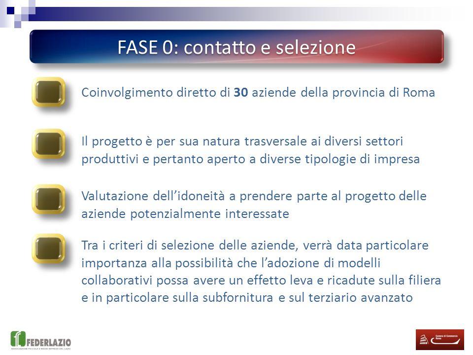 Le FASI del progetto 4 1 2 3 selezione degli strumenti di Open Innovation più idonei per lazienda e supporto alla loro implementazione elaborazione de