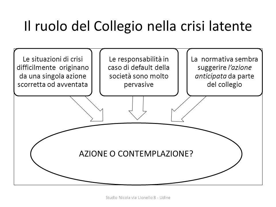 Il ruolo del Collegio nella crisi latente AZIONE O CONTEMPLAZIONE.