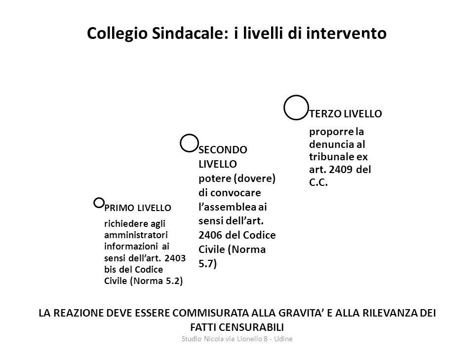 Collegio Sindacale: i livelli di intervento PRIMO LIVELLO richiedere agli amministratori informazioni ai sensi dellart.