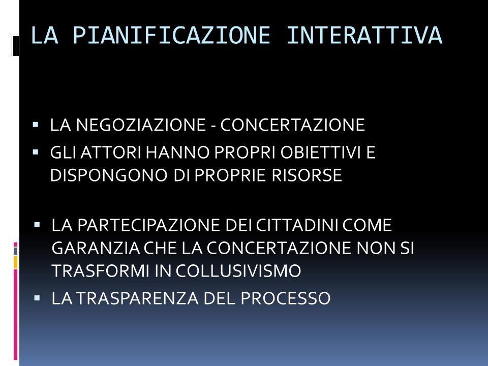 IL MODELLO INCLUSIVO LA PIANIFICAZIONE INTERATTIVA La pianificazione interattiva, è un modo di fare pianificazione che ha come obiettivo fondamentale