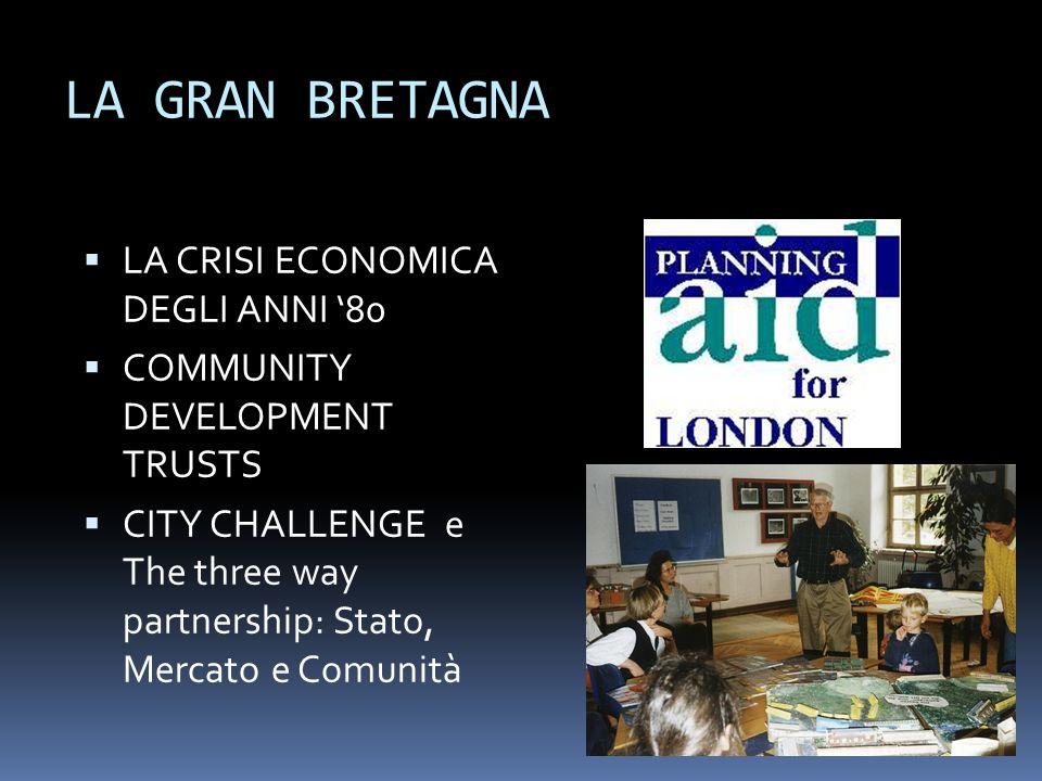 LE COMMUNITY DEVELOPMENT CORPORATIONS Crisi delle politiche di urban renewal Approccio integrato ai problemi della riqualificazione urbana La corporat
