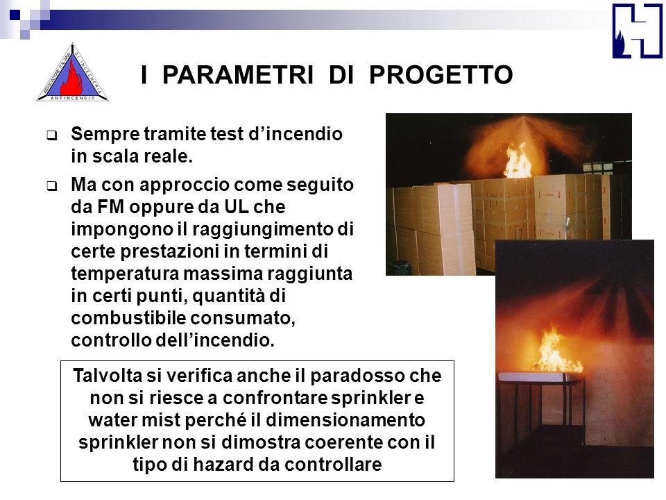 I PARAMETRI DI PROGETTO Sempre tramite test dincendio in scala reale. Ma con approccio come seguito da FM oppure da UL che impongono il raggiungimento