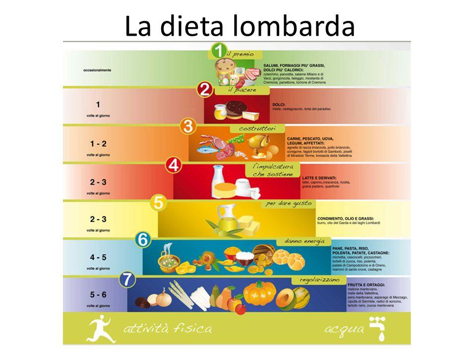 La dieta lombarda