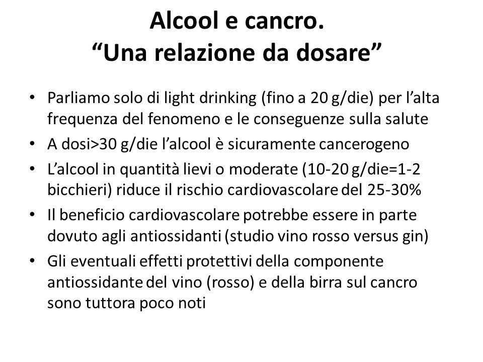 Parliamo solo di light drinking (fino a 20 g/die) per lalta frequenza del fenomeno e le conseguenze sulla salute A dosi>30 g/die lalcool è sicuramente