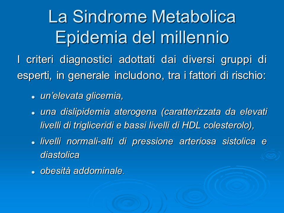 I criteri diagnostici adottati dai diversi gruppi di esperti, in generale includono, tra i fattori di rischio: unelevata glicemia, unelevata glicemia,