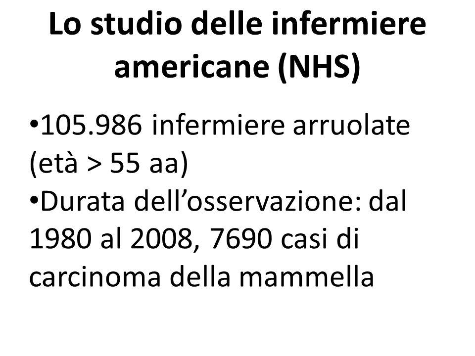 Lo studio delle infermiere americane (NHS) 105.986 infermiere arruolate (età > 55 aa) Durata dellosservazione: dal 1980 al 2008, 7690 casi di carcinom