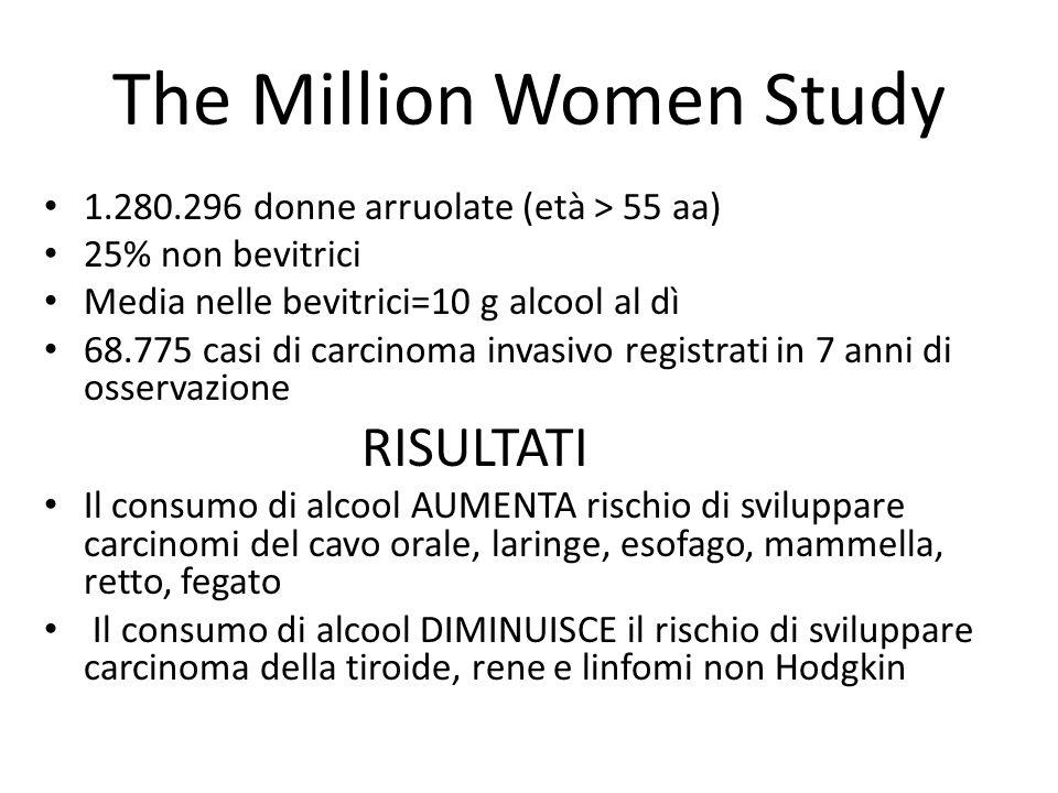 The Million Women Study 1.280.296 donne arruolate (età > 55 aa) 25% non bevitrici Media nelle bevitrici=10 g alcool al dì 68.775 casi di carcinoma inv