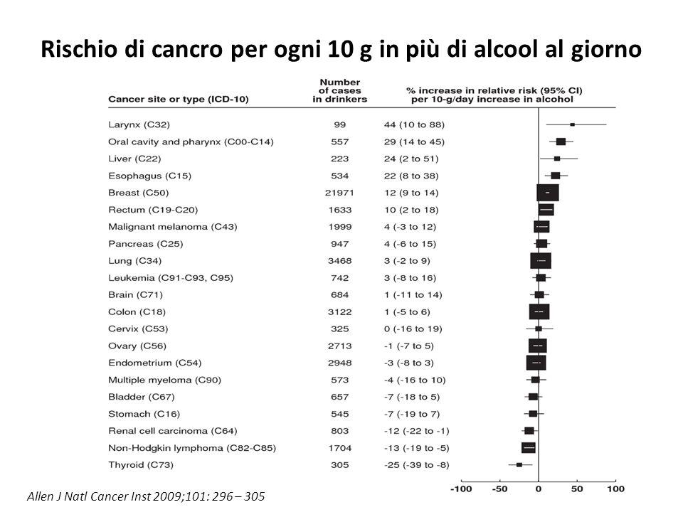 Rischio di cancro per ogni 10 g in più di alcool al giorno Allen J Natl Cancer Inst 2009;101: 296 – 305