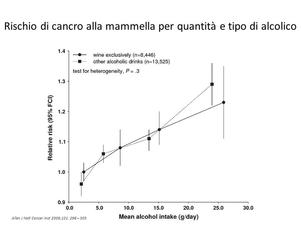 Rischio di cancro alla mammella per quantità e tipo di alcolico Allen J Natl Cancer Inst 2009;101: 296 – 305