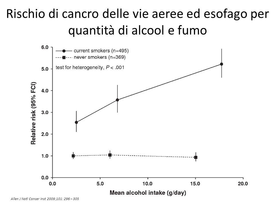 Rischio di cancro delle vie aeree ed esofago per quantità di alcool e fumo Allen J Natl Cancer Inst 2009;101: 296 – 305