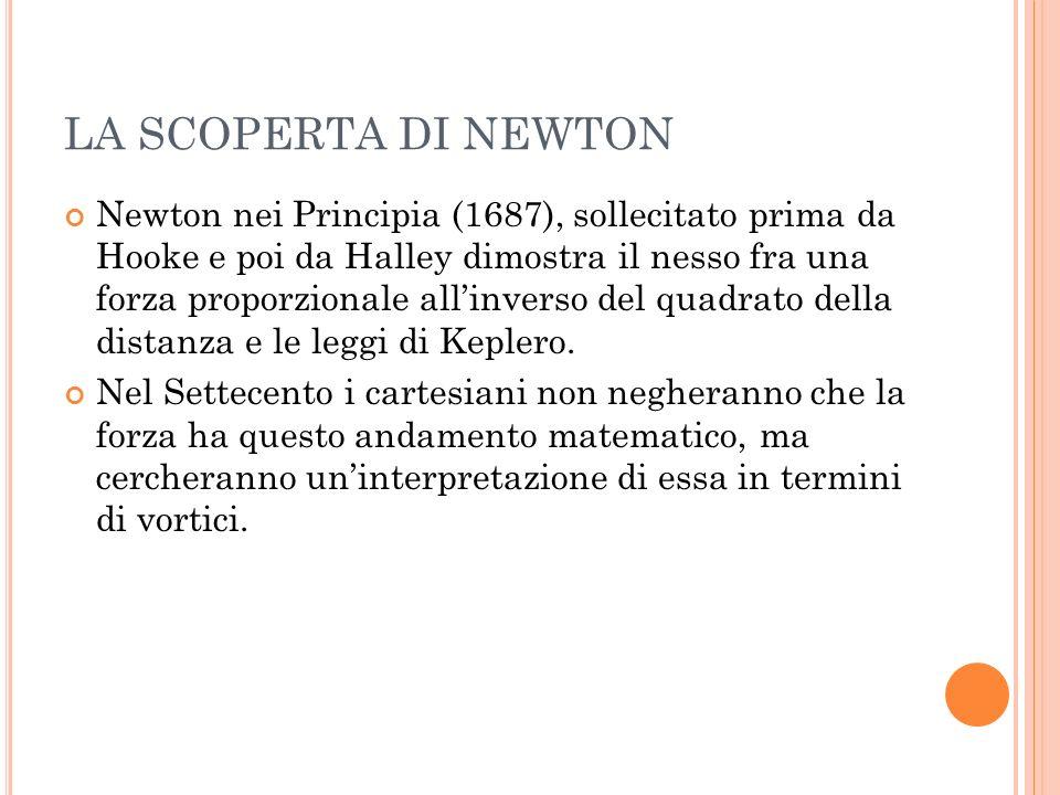 LA SCOPERTA DI NEWTON Newton nei Principia (1687), sollecitato prima da Hooke e poi da Halley dimostra il nesso fra una forza proporzionale allinverso