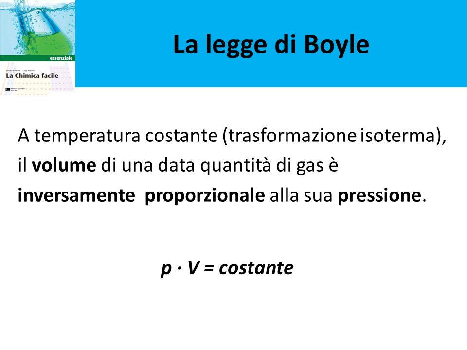 La legge di Boyle A temperatura costante (trasformazione isoterma), il volume di una data quantità di gas è inversamente proporzionale alla sua pressi