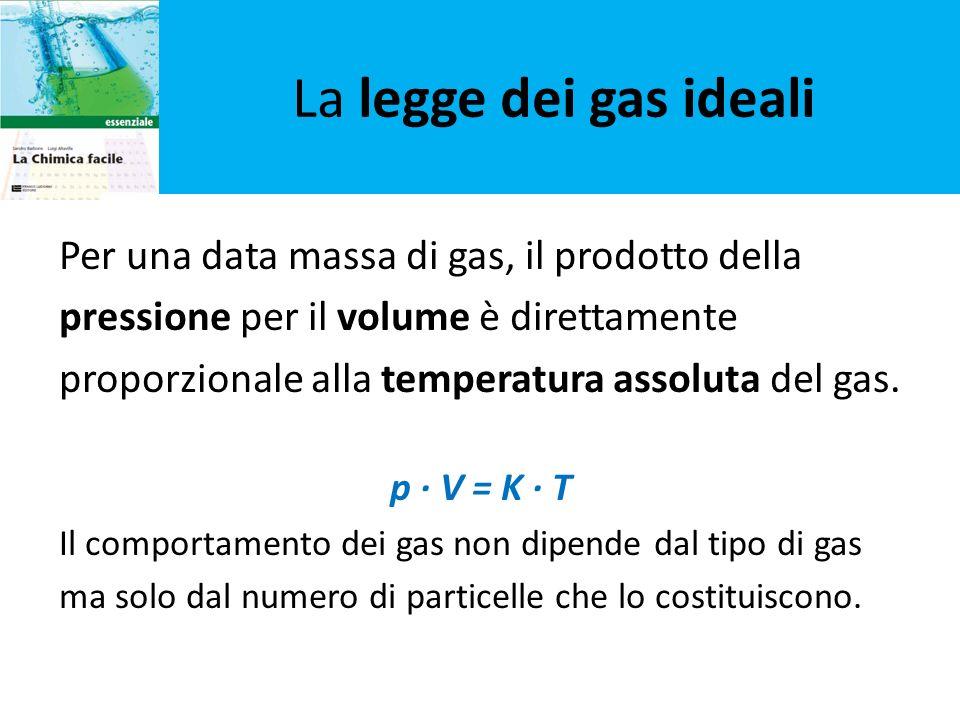 La legge dei gas ideali Per una data massa di gas, il prodotto della pressione per il volume è direttamente proporzionale alla temperatura assoluta de