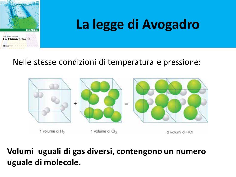 La legge di Avogadro Volumi uguali di gas diversi, contengono un numero uguale di molecole. Nelle stesse condizioni di temperatura e pressione: