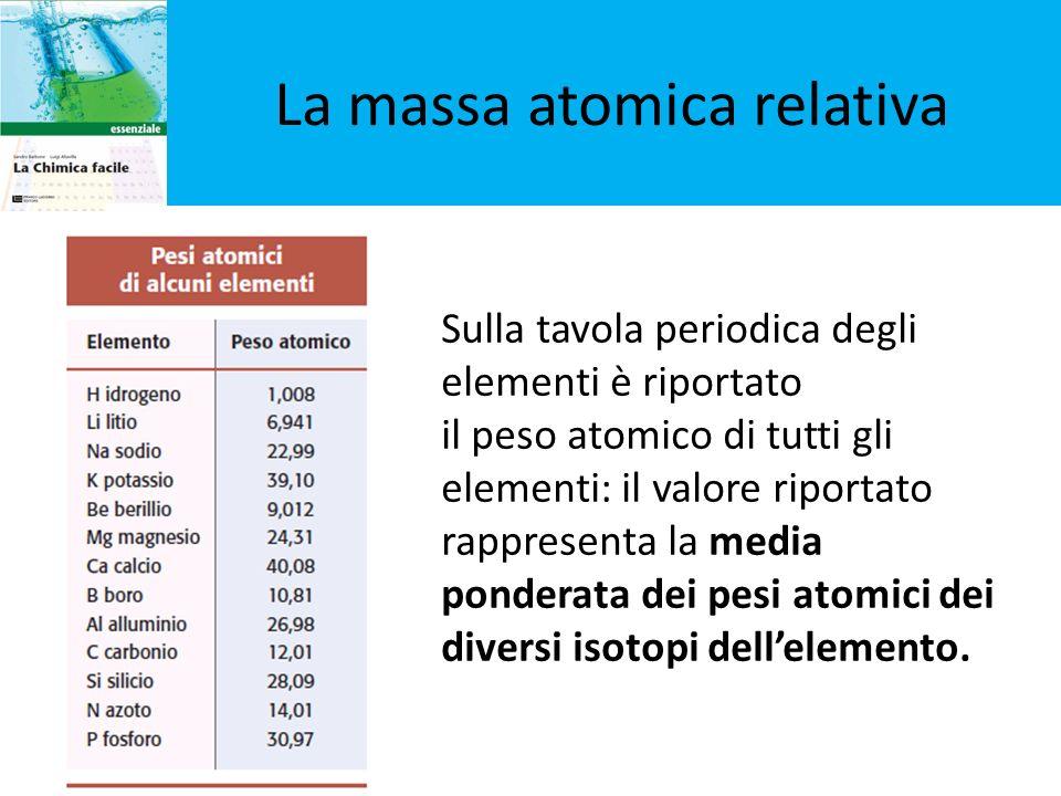 Sulla tavola periodica degli elementi è riportato il peso atomico di tutti gli elementi: il valore riportato rappresenta la media ponderata dei pesi a