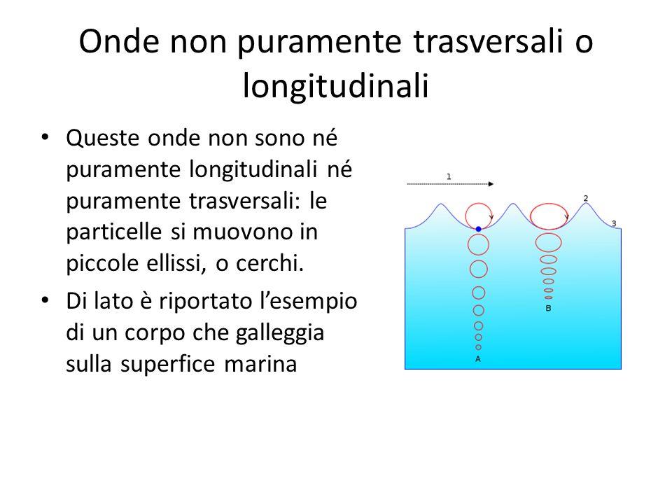 Onde non puramente trasversali o longitudinali Queste onde non sono né puramente longitudinali né puramente trasversali: le particelle si muovono in p