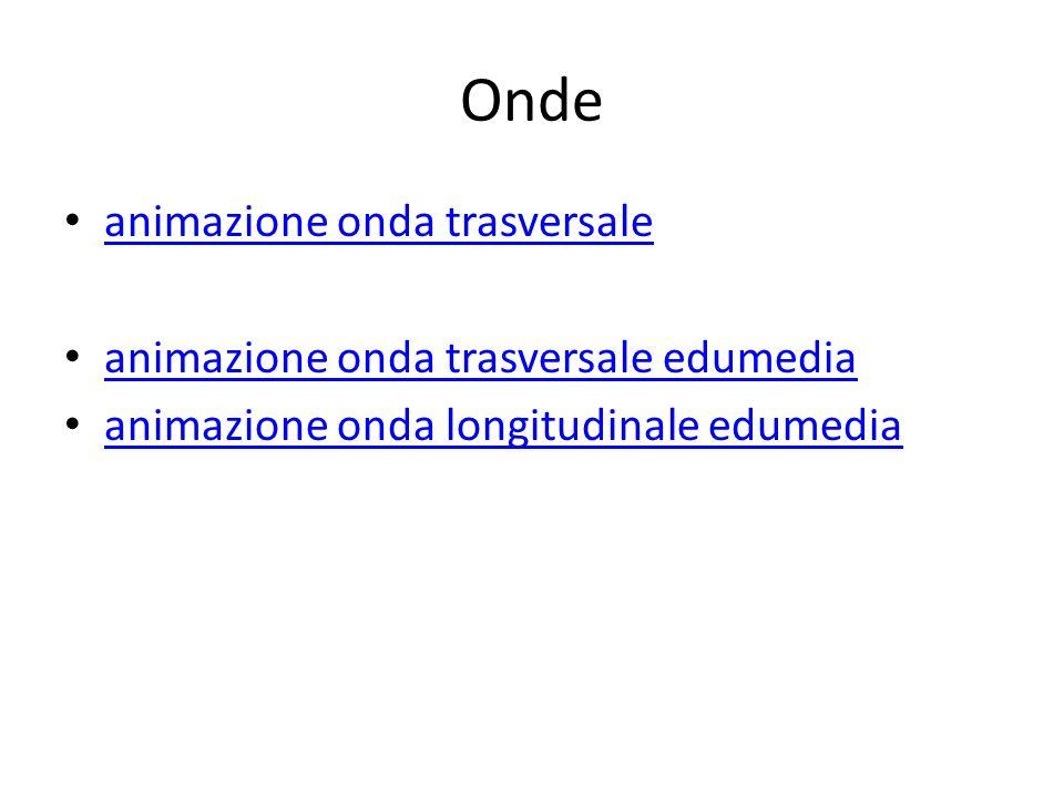 Onde animazione onda trasversale animazione onda trasversale edumedia animazione onda longitudinale edumedia