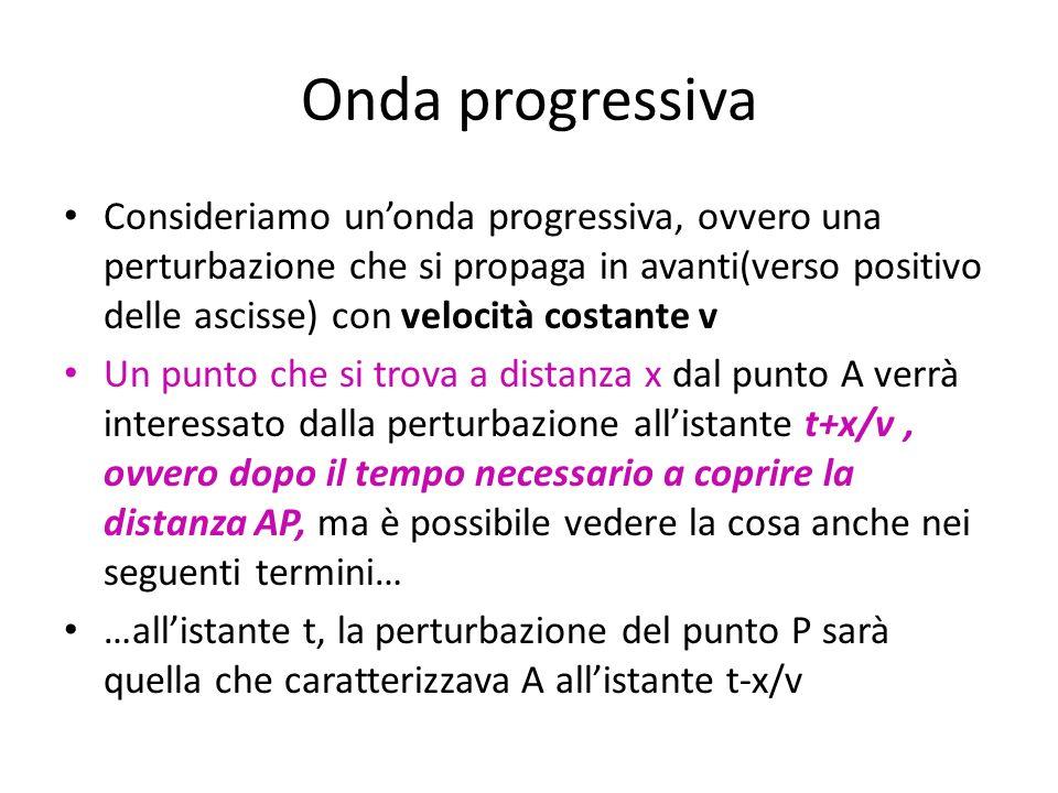 Onda progressiva Consideriamo unonda progressiva, ovvero una perturbazione che si propaga in avanti(verso positivo delle ascisse) con velocità costant