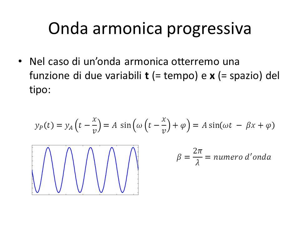 Onda armonica progressiva Nel caso di unonda armonica otterremo una funzione di due variabili t (= tempo) e x (= spazio) del tipo: