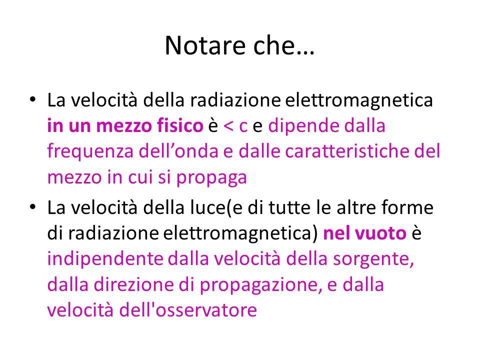 Notare che… La velocità della radiazione elettromagnetica in un mezzo fisico è < c e dipende dalla frequenza dellonda e dalle caratteristiche del mezz