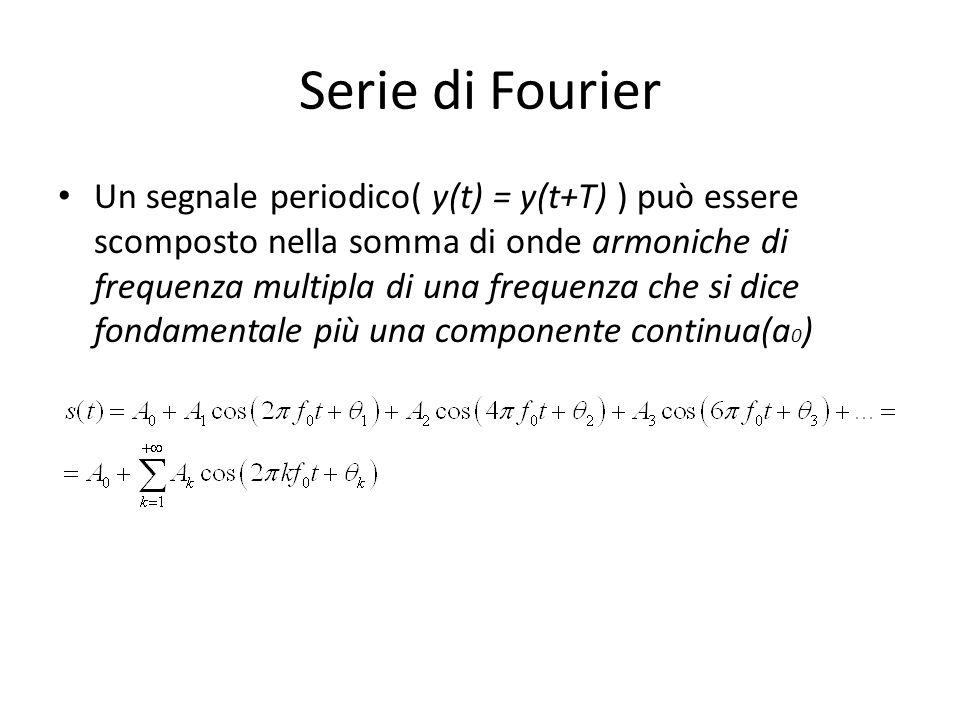 Serie di Fourier Un segnale periodico( y(t) = y(t+T) ) può essere scomposto nella somma di onde armoniche di frequenza multipla di una frequenza che s