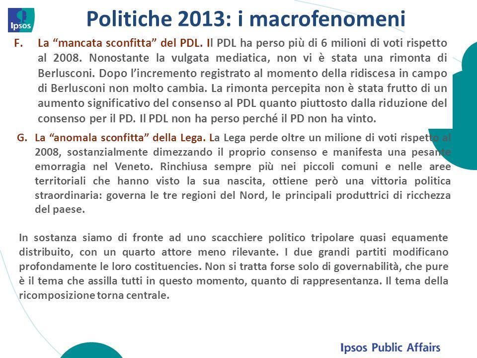 Politiche 2013: i macrofenomeni F.La mancata sconfitta del PDL. Il PDL ha perso più di 6 milioni di voti rispetto al 2008. Nonostante la vulgata media