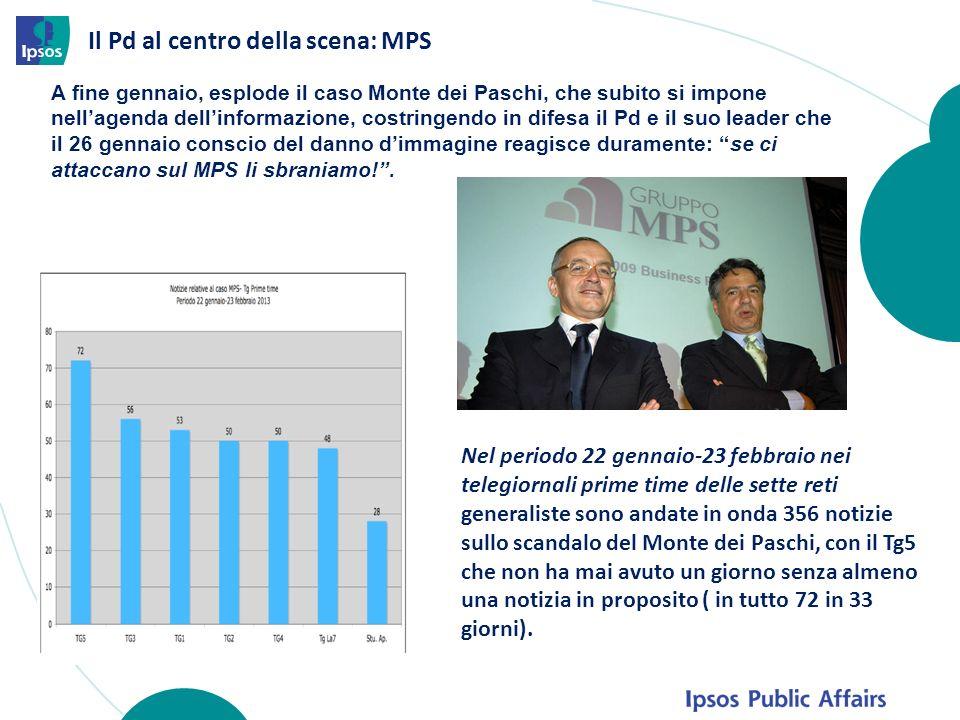 Il Pd al centro della scena: MPS A fine gennaio, esplode il caso Monte dei Paschi, che subito si impone nellagenda dellinformazione, costringendo in d