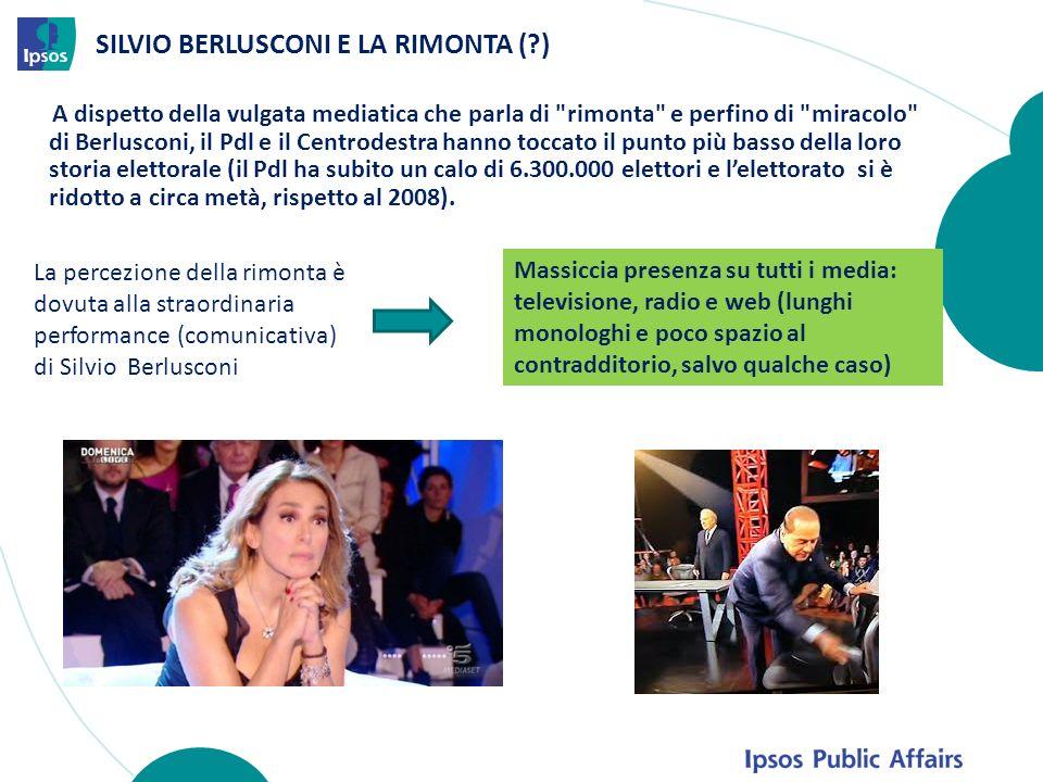 SILVIO BERLUSCONI E LA RIMONTA ( ) A dispetto della vulgata mediatica che parla di rimonta e perfino di miracolo di Berlusconi, il Pdl e il Centrodestra hanno toccato il punto più basso della loro storia elettorale (il Pdl ha subito un calo di 6.300.000 elettori e lelettorato si è ridotto a circa metà, rispetto al 2008).