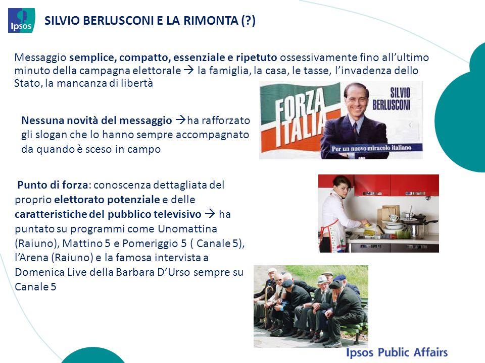 SILVIO BERLUSCONI E LA RIMONTA (?) Messaggio semplice, compatto, essenziale e ripetuto ossessivamente fino allultimo minuto della campagna elettorale