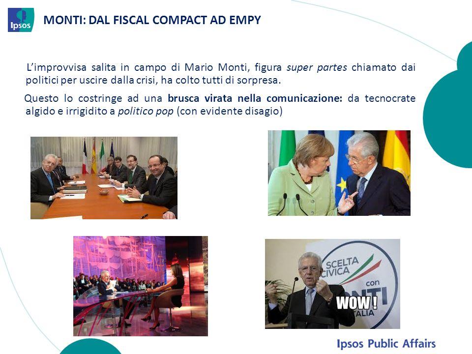 MONTI: DAL FISCAL COMPACT AD EMPY Limprovvisa salita in campo di Mario Monti, figura super partes chiamato dai politici per uscire dalla crisi, ha col