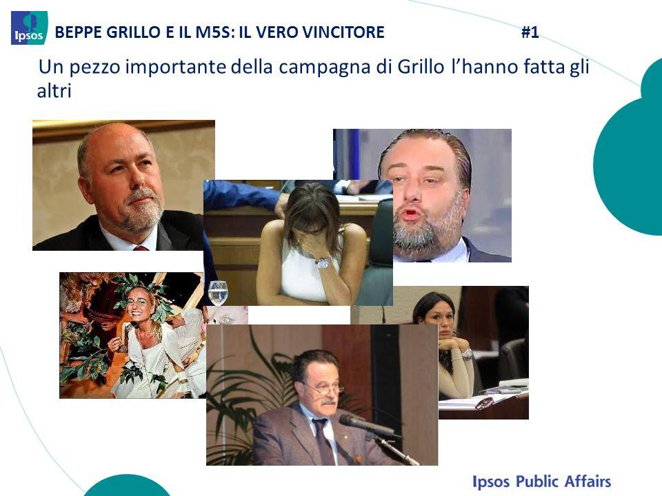 BEPPE GRILLO E IL M5S: IL VERO VINCITORE #1 Un pezzo importante della campagna di Grillo lhanno fatta gli altri