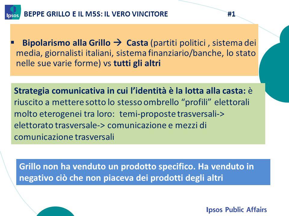 BEPPE GRILLO E IL M5S: IL VERO VINCITORE #1 Bipolarismo alla Grillo Casta (partiti politici, sistema dei media, giornalisti italiani, sistema finanzia
