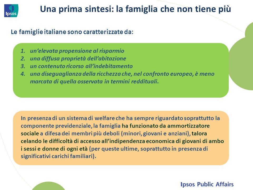 Una prima sintesi: la famiglia che non tiene più Le famiglie italiane sono caratterizzate da: 1.unelevata propensione al risparmio 2.una diffusa proprietà dellabitazione 3.un contenuto ricorso allindebitamento 4.una diseguaglianza della ricchezza che, nel confronto europeo, è meno marcata di quella osservata in termini reddituali.