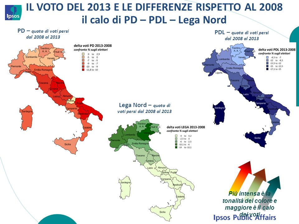 IL VOTO DEL 2013 E LE DIFFERENZE RISPETTO AL 2008 il calo di PD – PDL – Lega Nord PD – quota di voti persi dal 2008 al 2013 PDL – quota di voti persi dal 2008 al 2013 Lega Nord – quota di voti persi dal 2008 al 2013 Più intensa è la tonalità del colore e maggiore è il calo dei voti