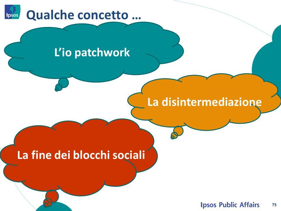 75 Qualche concetto … Lio patchwork La disintermediazione La fine dei blocchi sociali