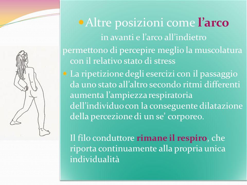 Altre posizioni come larco in avanti e larco allindietro permettono di percepire meglio la muscolatura con il relativo stato di stress La ripetizione