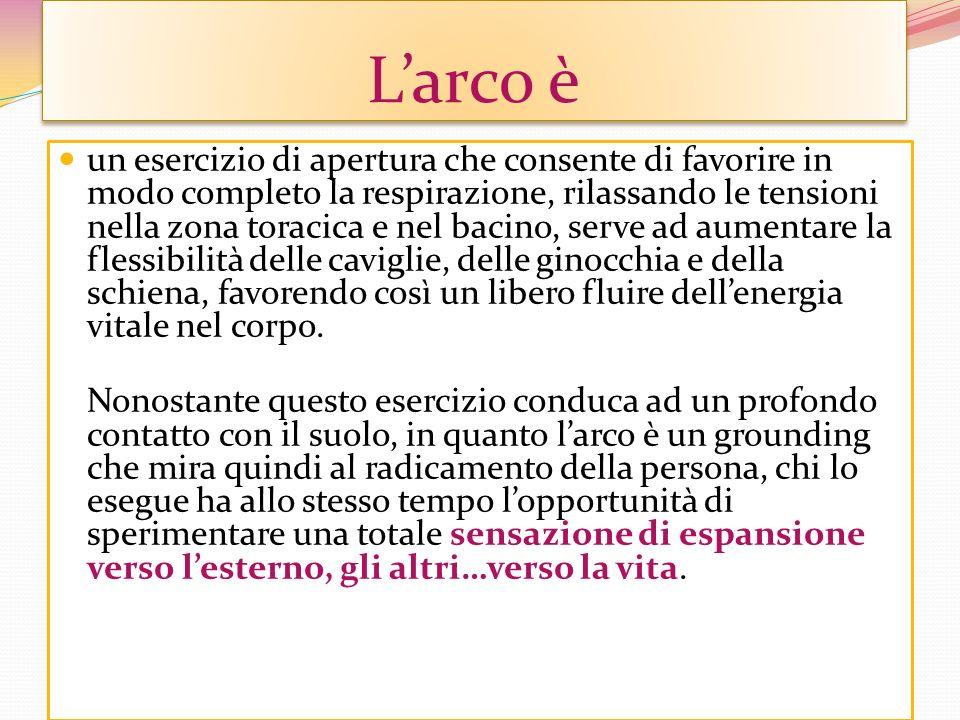 Larco è un esercizio di apertura che consente di favorire in modo completo la respirazione, rilassando le tensioni nella zona toracica e nel bacino, s