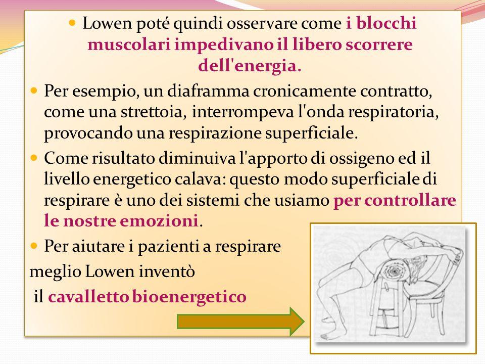Lowen poté quindi osservare come i blocchi muscolari impedivano il libero scorrere dell'energia. Per esempio, un diaframma cronicamente contratto, com