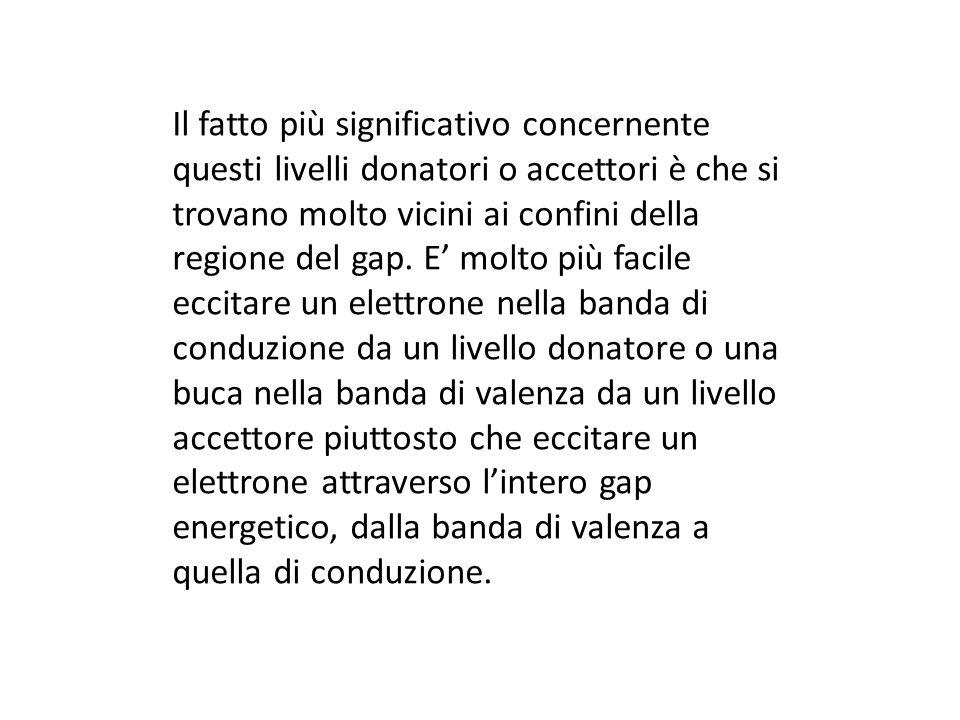 Il fatto più significativo concernente questi livelli donatori o accettori è che si trovano molto vicini ai confini della regione del gap. E molto più