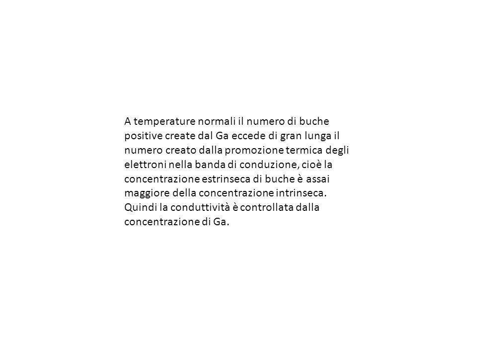 Al crescere della temperatura cresce rapidamente la concentrazione dei carriers intrinseci, fino a che, a temperature sufficientemente elevate, questa eccede il valore estrinseco, e il comportamento diventa quello di un semiconduttore intrinseco.