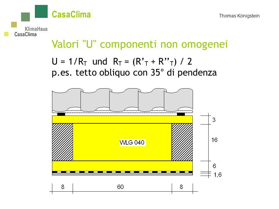 CasaClima Thomas Königstein Valori U componenti non omogenei U = 1/R T und R T = (R T + R T ) / 2 p.es.