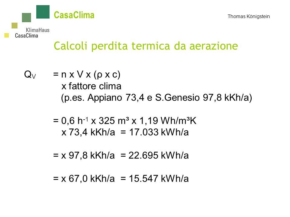 CasaClima Thomas Königstein Calcoli perdita termica da aerazione Q V = n x V x (ρ x c) x fattore clima (p.es.