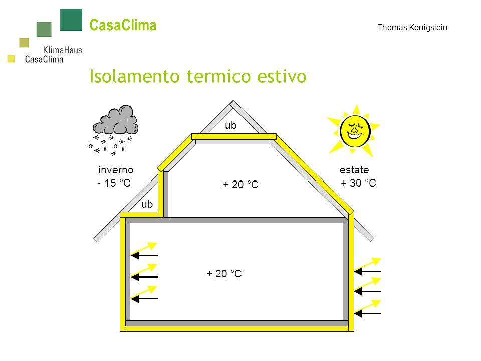 CasaClima Thomas Königstein Isolamento termico estivo ub + 20 °C estate + 30 °C inverno -15 °C