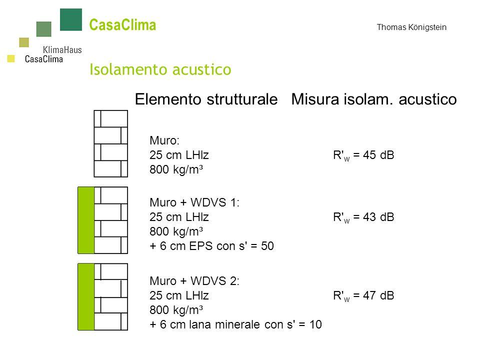 Isolamento acustico Elemento strutturale Misura isolam.