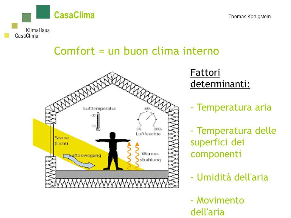 CasaClima Thomas Königstein Comfort = un buon clima interno Fattori determinanti: - Temperatura aria - Temperatura delle superfici dei componenti - Umidità dell aria - Movimento dell aria