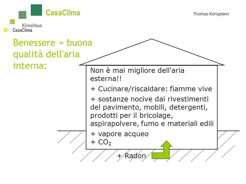 CasaClima Thomas Königstein Benessere = buona qualità dell aria interna: Non è mai migliore dell aria esterna!.